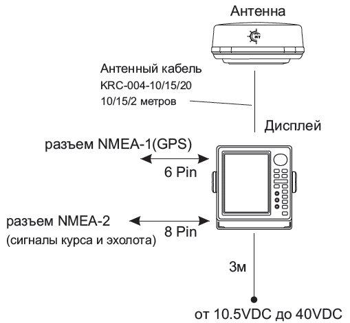 Схема подключения MTRR-1042